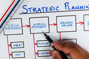 Strategic Planning and Financial Management